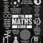 [PDF] [EPUB] The Maths Book: Big Ideas Simply Explained Download