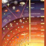 [PDF] [EPUB] The Universe of Things Download