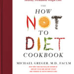 [PDF] [EPUB] The How Not to Diet Cookbook: 100+ Recipes for Healthy, Permanent Weight Loss Download